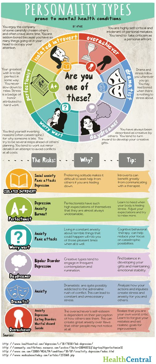 Personality types - prone to mental health conditions.