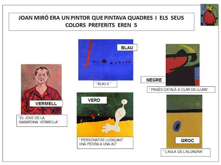 PROJECTE D'ART JOAN MIRÓ - m.àngels t - Àlbums web de Picasa