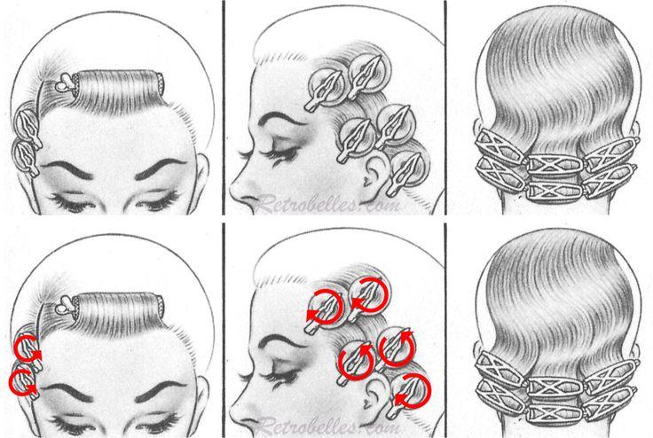 Pageboy curl setting pattern