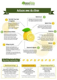 Les astuces avec du citron