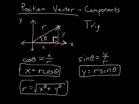 Distance, displacement, speed and velocity. Difference between vectors and scalars. Created by Sal Khan. Watch the next lesson: https://www.khanacademy.org/s...