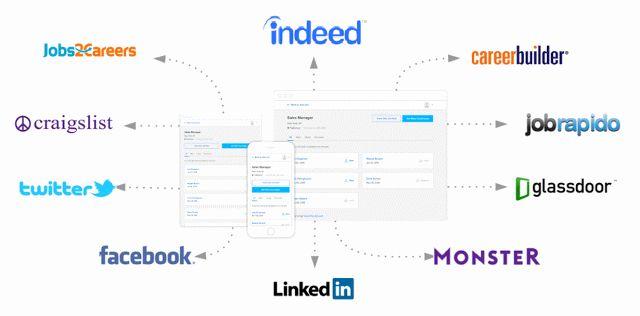 Best 25+ Job posting sites ideas on Pinterest Job posting - indeed upload resume