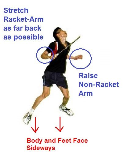 Free tutorial for the Badminton Jump Smash. Learn when and how to use to jump smash to your advantage.