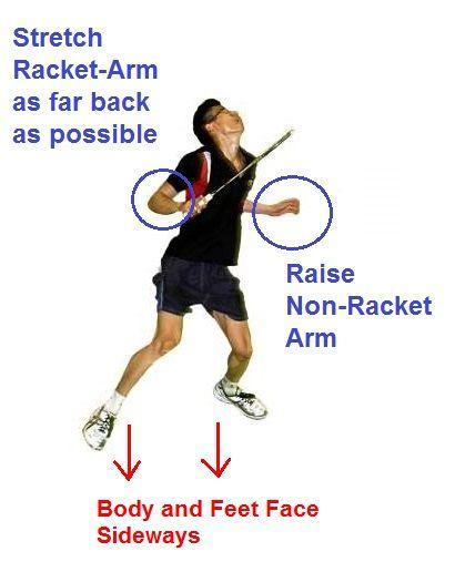 How To Improve Your Badminton Grip
