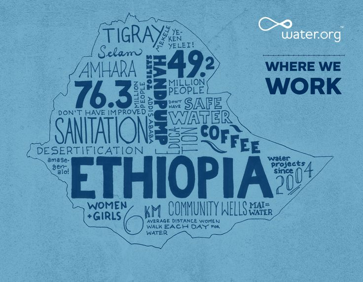 Ethiopia | 76.3 million people do not have access to improved sanitation facilities. | #WhereWeWork | Water.org: Partners Water Org, Improvement Sanitizer, Clean Water, Sanitizer Facile