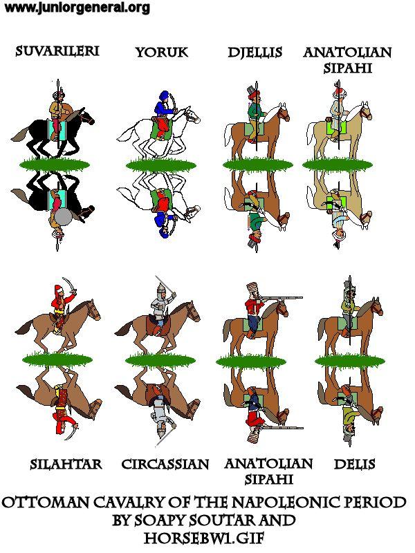 Ottoman Cavalry of the Napoleonic Period