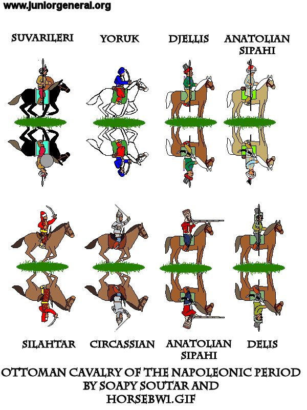 Ottoman Cavalry of the Napoleonic Period