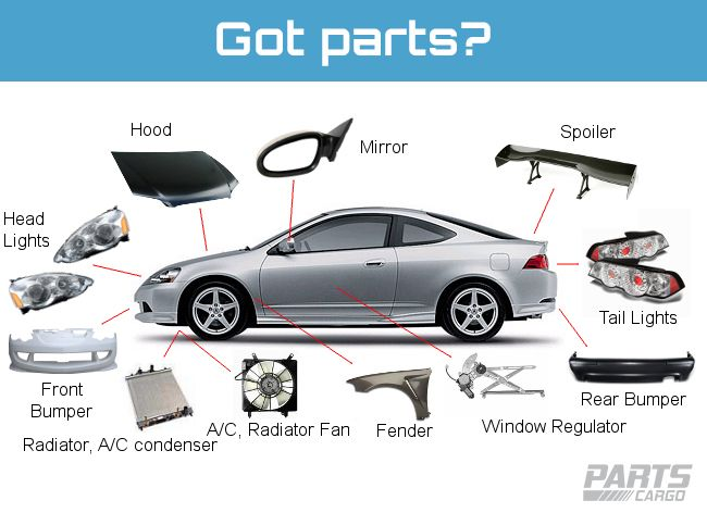 Is The Best Affordable Online Auto Parts Store In The Usa Online Auto Parts Store Auto Body Auto Supplies
