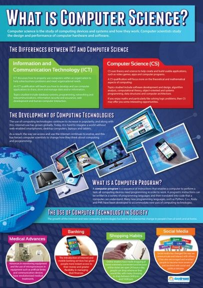 What is Computer Science? Poster