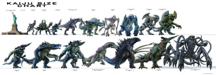 """Kaiju"" Size Chart - Imgur"