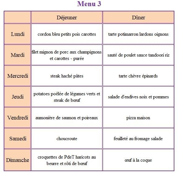 Idée Repas De La Semaine Menu de la semaine : ides repas pour toute la semaine   SandOline