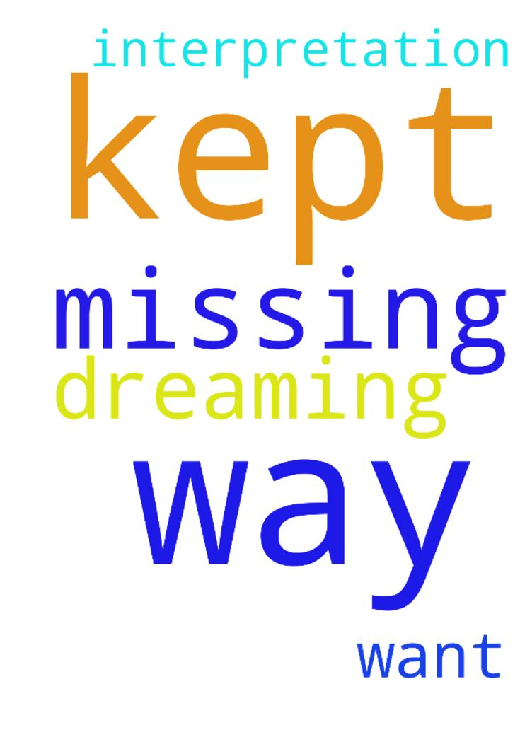 Please I kept on dreaming  about  missing my way. I - Please I kept on dreaming about missing my way. I want prayers about it and interpretation  Posted at: https://prayerrequest.com/t/MQM #pray #prayer #request #prayerrequest