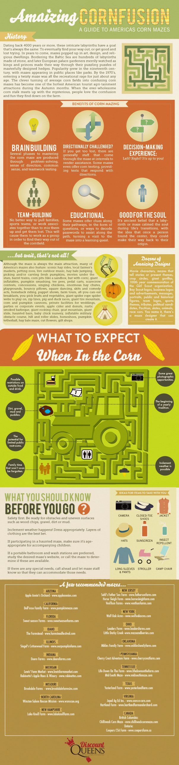I got to do the content for this infographic on America's Corn Mazes! Pretty fun! It features The Farmstead in Meridian, Idaho, too. :)