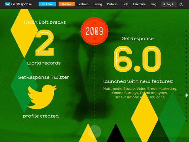 http://www.getresponse.com/promo/15th-birthday via http://www.webdesigniac.com/