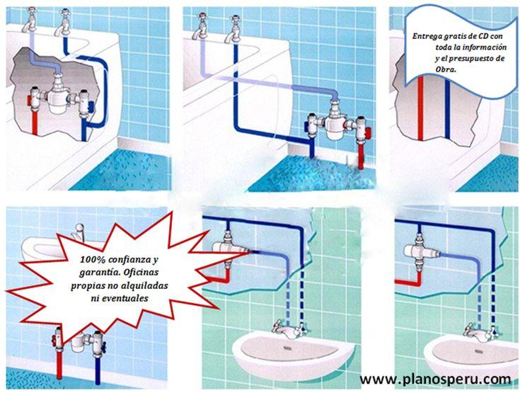 PLANOS PROYECTOS SANITARIOS VIVIENDA MULTIFAMILIARES Elaboramos Planos sanitarios viviendas, conjuntos habitacionales, edificios- Industrias. Diseño pozos sépticos, tratamiento de agua servidas. planos.s@hotmail.com gesstion1@hotmail.com Cel: 947788272 https://www.facebook.com/planos.proyectosdisenos  CONSULTAS GRATUITAS Whatsapp : 989850330  Cel: 947788272