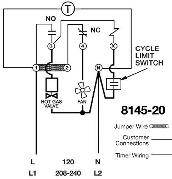 Pdf Video Reloj Electronico Programable Para Cavas Cuartos Electromecanico Marca Paragon Especificaciones Esq Reloj Electronico Electromecanica Electronica