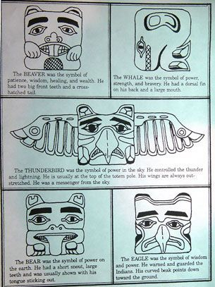 Second Grade Art Lesson 6   Looking at Totem Poles Part 1