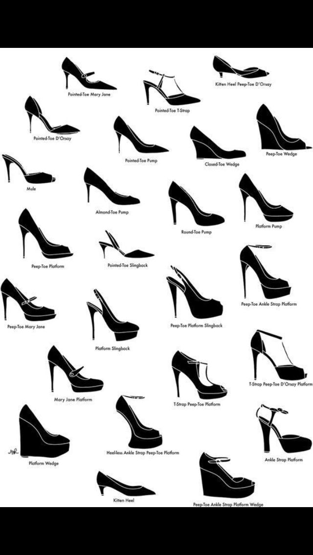 27 best images on pinterest fashion shoes shoe and ladies shoes Vintage 1970s Shoes i thought it would be a nice idea to sketch the various types of high heels so here is a fairly good selection of the general types of pumps available