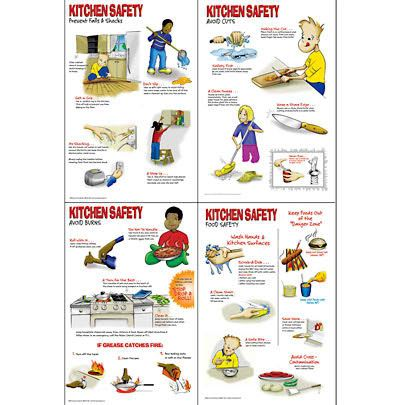 Kitchen Safety Worksheets | Kitchen Safety Poster Set ~ Posters ~ Food Safety