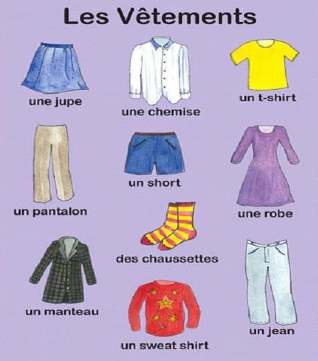 Le français et vous — Le vocabulaire des vêtements Exercices en ligne...