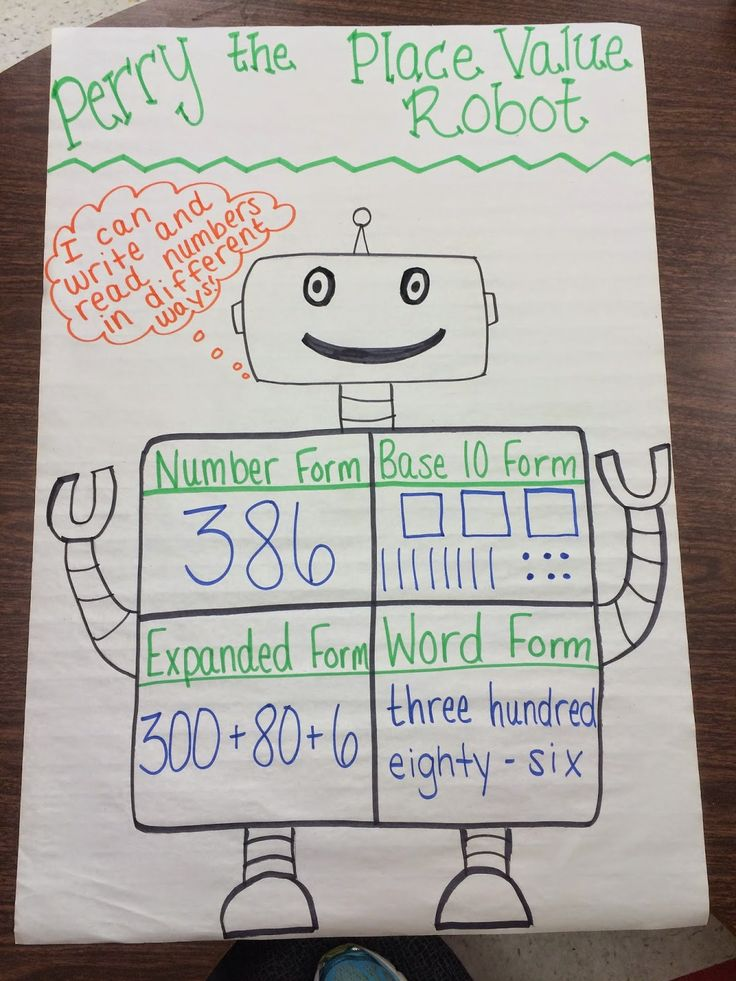 Ms. Winter's Campground : Place Value Party