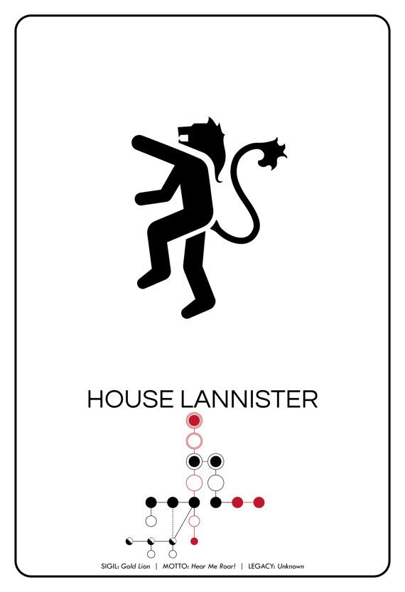 SPOILERS House Lannister // Gold Lion Sigil by TheGeekerie