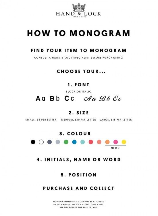 monogramming how to