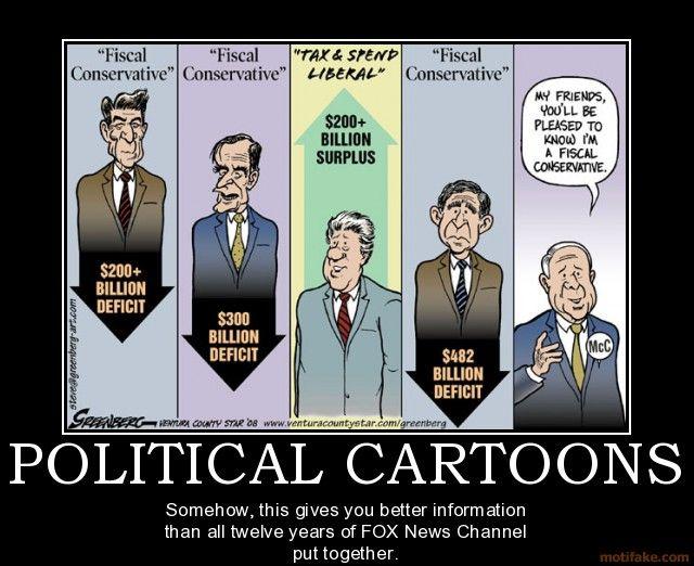 political demotivational posters   More Politics and Political ...