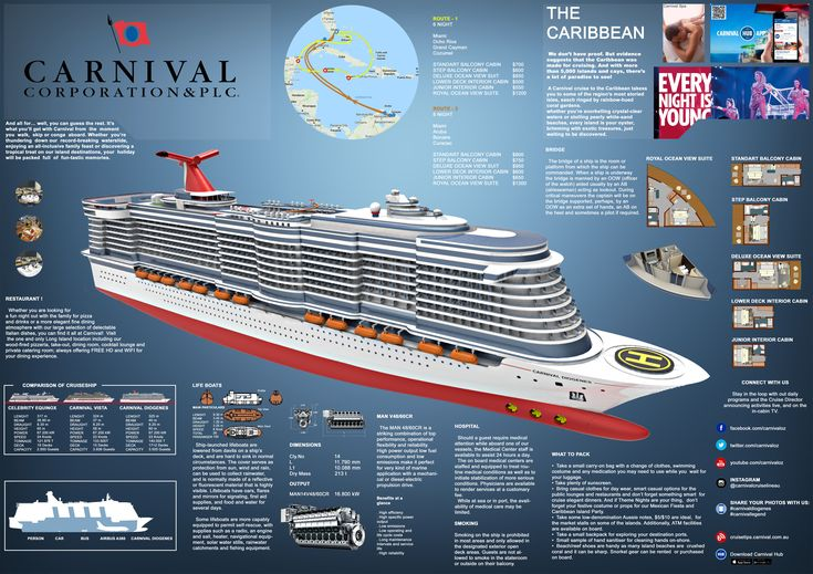 Carnival Corporation Concept Turkey Cruise Ship Design