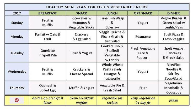 Healthy Weekly Meal Plan, Kosher, Easy Recipe Ideas