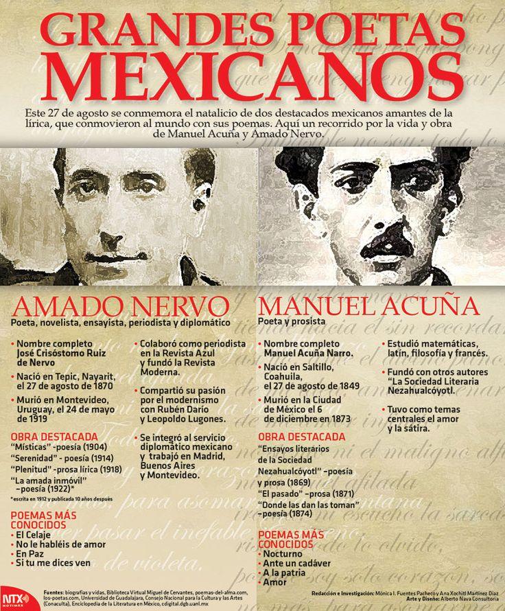Este 27 de agosto se conmemoró el natalicio de dos destacados mexicanos amantes de la lírica, que conmovieron al mundo con sus poemas. Aquí un recorrido por la vida y obra de Manuel Acuña y Amado Nervo. #letras #infographic