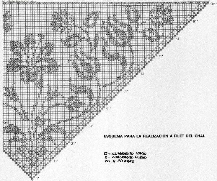 Sans crochet châle shema Modèle 1 Crochet châle AVEC des fleurs gratuite Shema