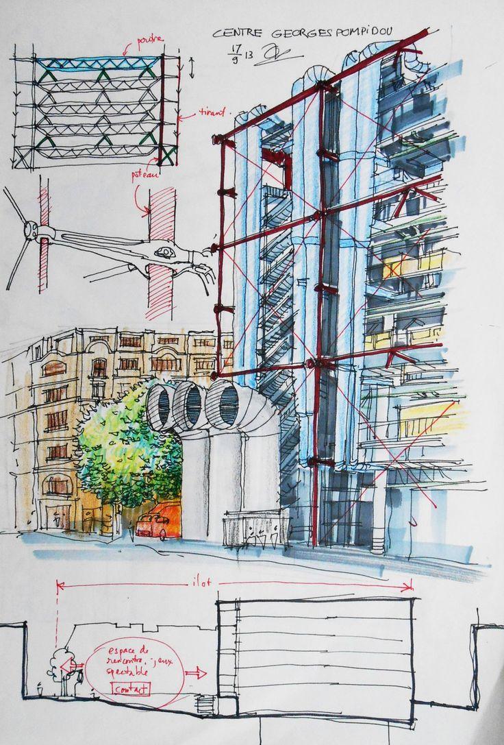Sketch-Centre Georges Pompidou (Paris) by tranquocbao