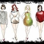 Vücut Tipleri ve Özellikleri | Doğadan şifaya mucizevi alternatif sağlık ve güzellik portalı