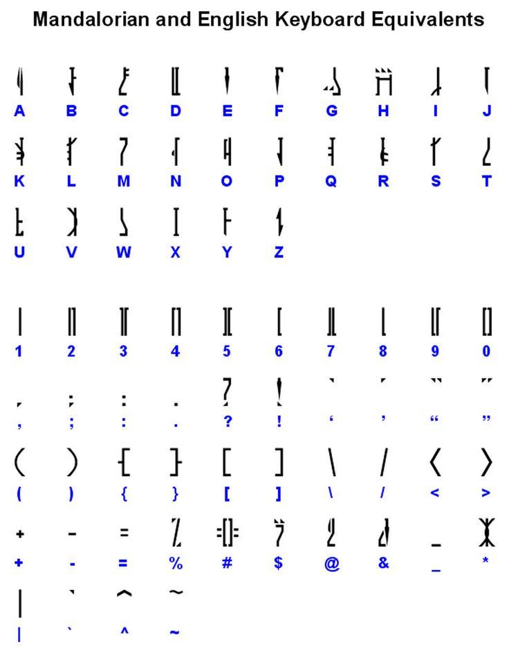 Mandalorian Alphabet