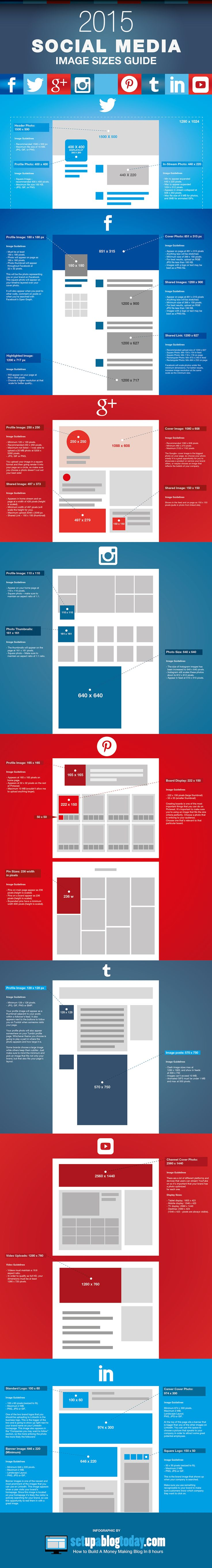 2015 #SocialMedia Image Sizes Guide via @makeuseof HT SetUpABlogToday