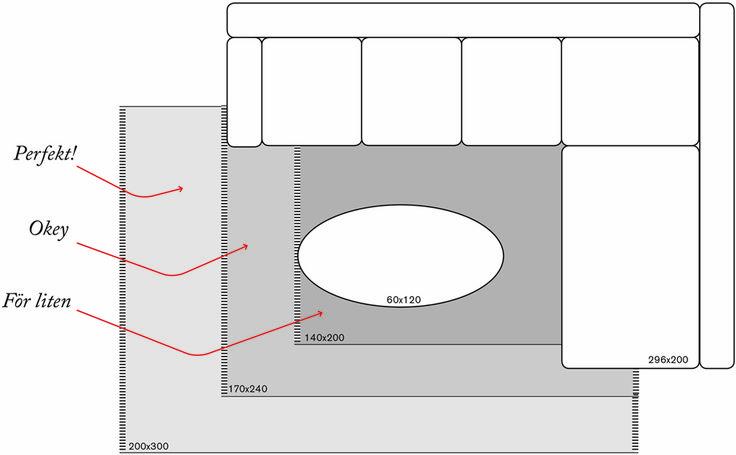 För en större soffa, exempelvis en hörn- eller divansoffa rekommenderar vi en matta i storleken 200x300 cm. Missa inte vår guide för hur du väljer rätt storlek på matta! #SvenskaHem #Matta #Mattguide #Inredningstips