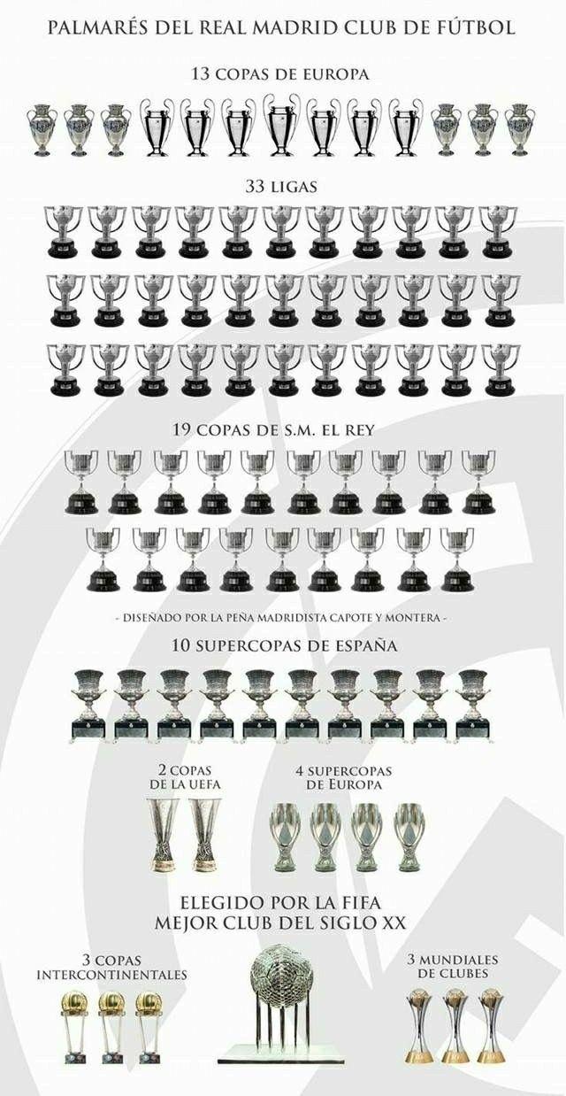 Pin De ángel Villar En Real Madrid Fondos De Pantalla Real Madrid Real Madrid Copa De Europa