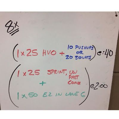 The Swimming Wizard: HVO = High Velocity Overload
