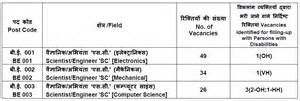 isro daily wages electrician work - Yahoo Image Search Results