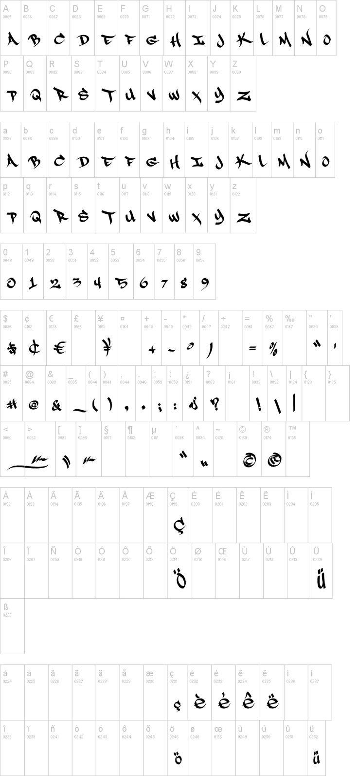 RapScript Writing fonts, Download fonts, Lettering
