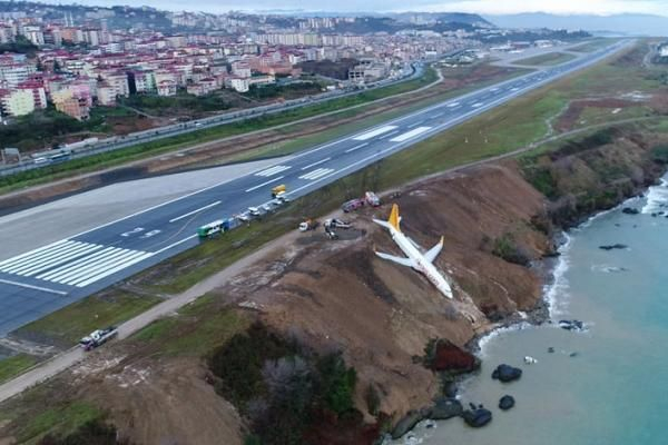 A Pegasus Airlines Boeing 737-800 skidded off the runway in Turkey, coming to a stop on a steep slope before nearly plunging into the Black…