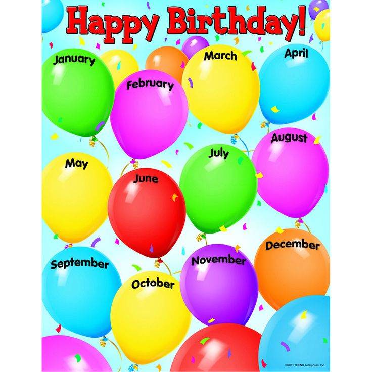 50 best homeroom ideas images on pinterest birthday for 6 month birthday decorations