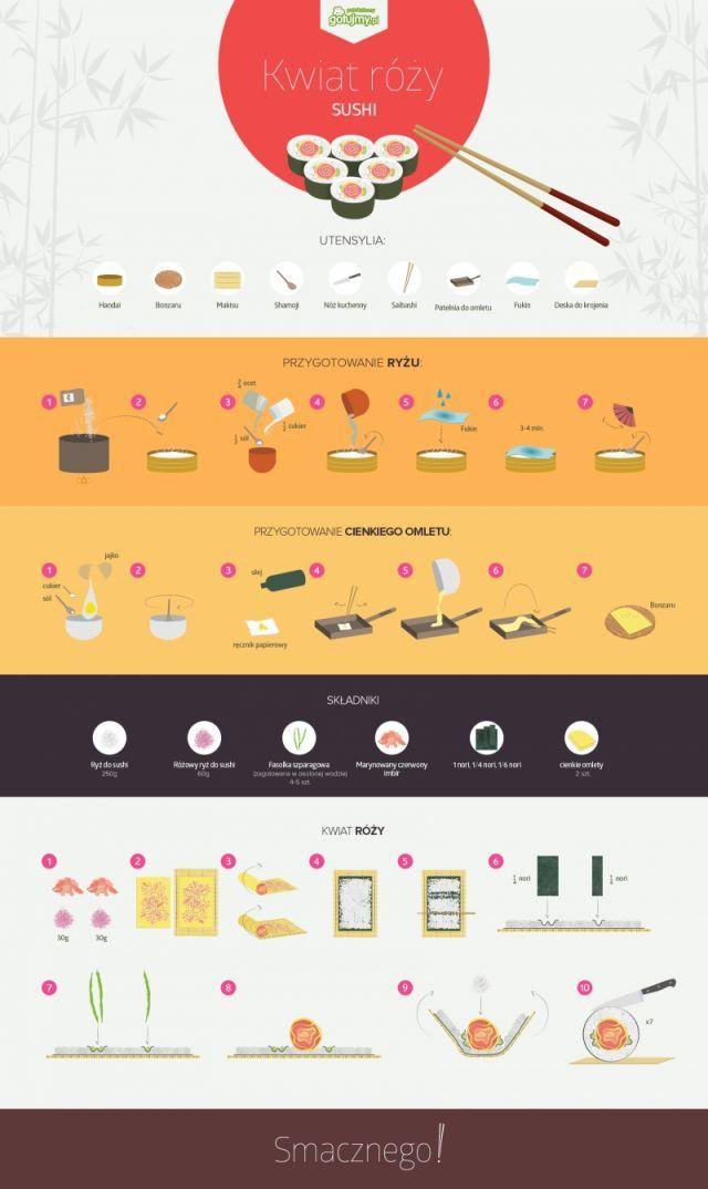 Infografika, pokazująca jak przygotować smaczne domowe sushi postaci kwiatu róży.