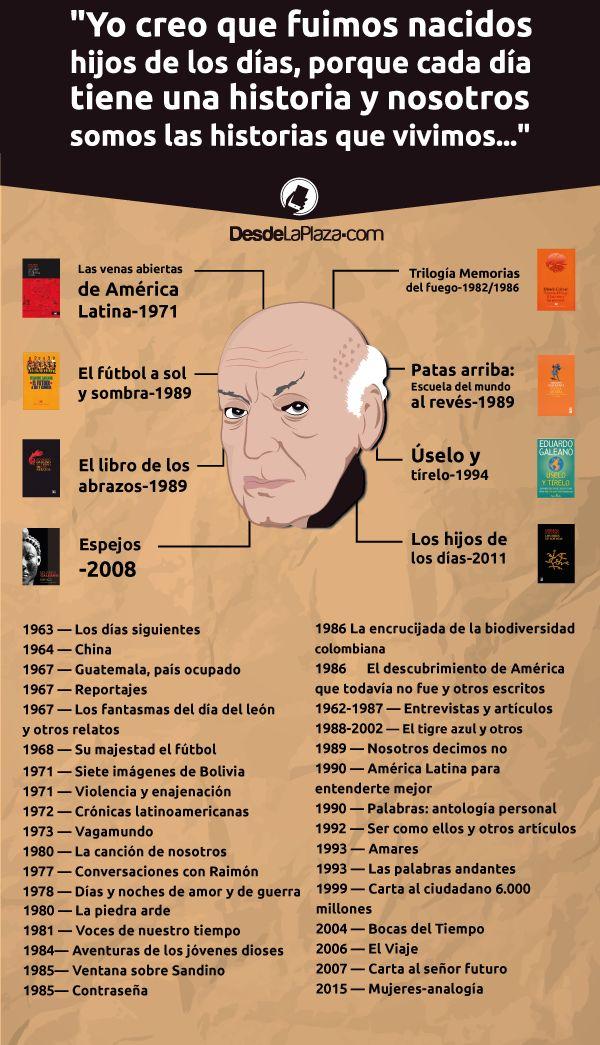 Conoce el legado literario de Eduardo Galeano