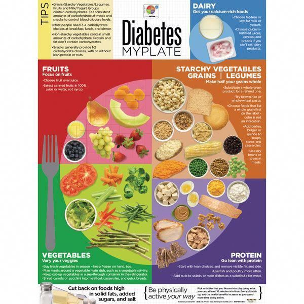 low calcium diet diabetes