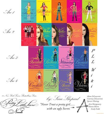 Pretty Little Liars(livros) - Pretty Little Liars (série de livros) – Wikipédia, a enciclopédia livre