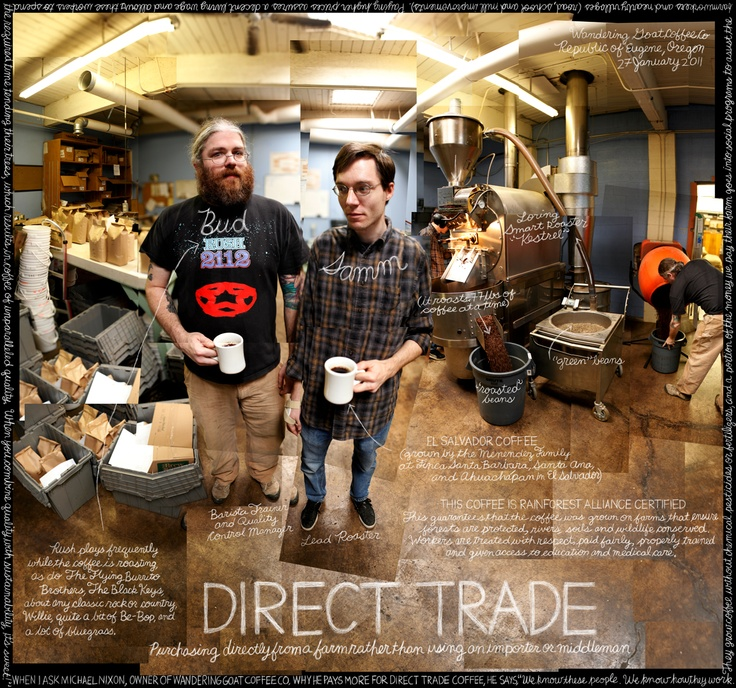"#74. ""Direct Trade"". Michael Nixon, Wandering Goat Coffee Co. Republic of Eugene, OR. Information artwork by Douglas Gayeton. From the Lexicon of Sustainability project."