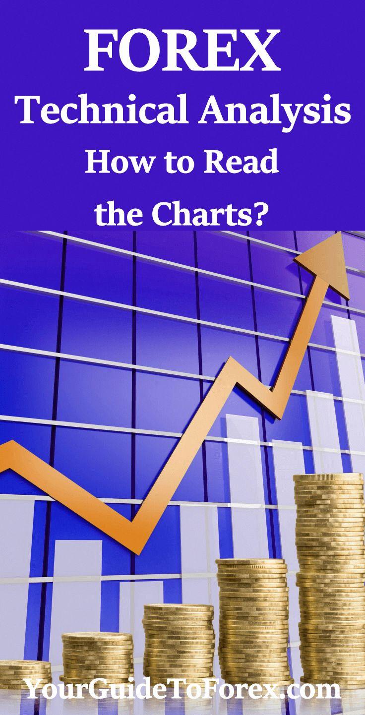 Forex Obchodovanie na najvom finannom trhu na svete!