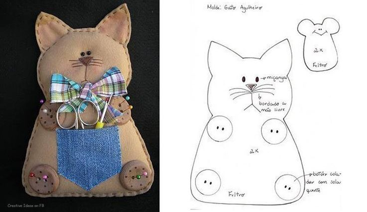 Sewing kit(ty)